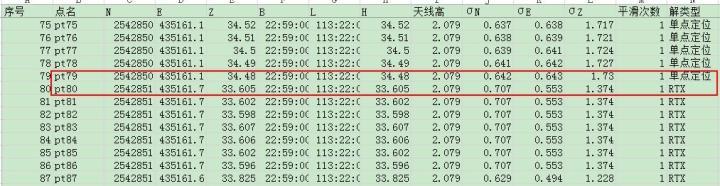14e143be668093ddcd695239dfb01fa0 - 中海达iRTK5星站差分功能精度-中海达RTK-HiRtk-中海达RTK精度