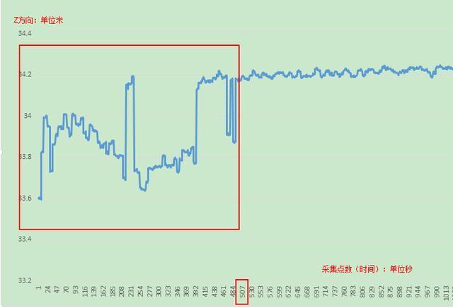 875d56b72ca2aa0fa2fb8f5435a237d0 - 中海达iRTK5星站差分功能精度-中海达RTK-HiRtk-中海达RTK精度