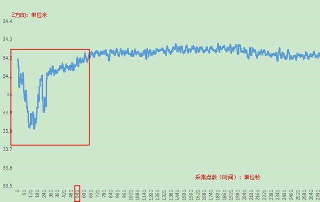 b070f8df91c5cc5219e62ff36e713dc9 - 中海达iRTK5星站差分功能精度-中海达RTK-HiRtk-中海达RTK精度